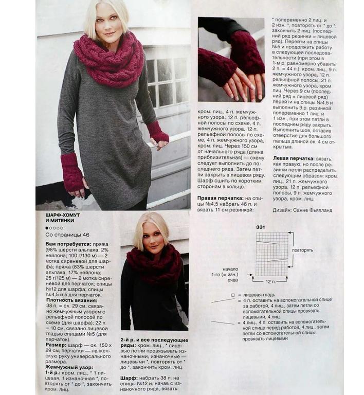 Вязаные шарфы спицами фото со схемами женские
