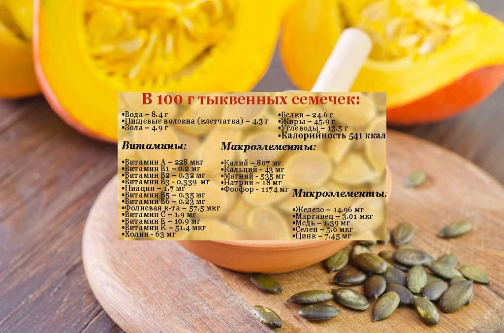 Рецепты от простатита тыквой как делать свечи от простатита